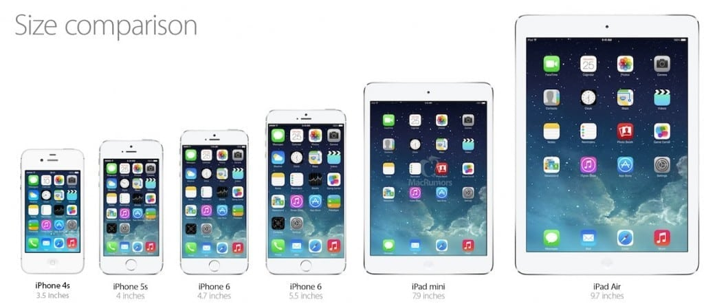 Iphone 6 screen size comparison with iphone 5s amp 4s cupertinotimes