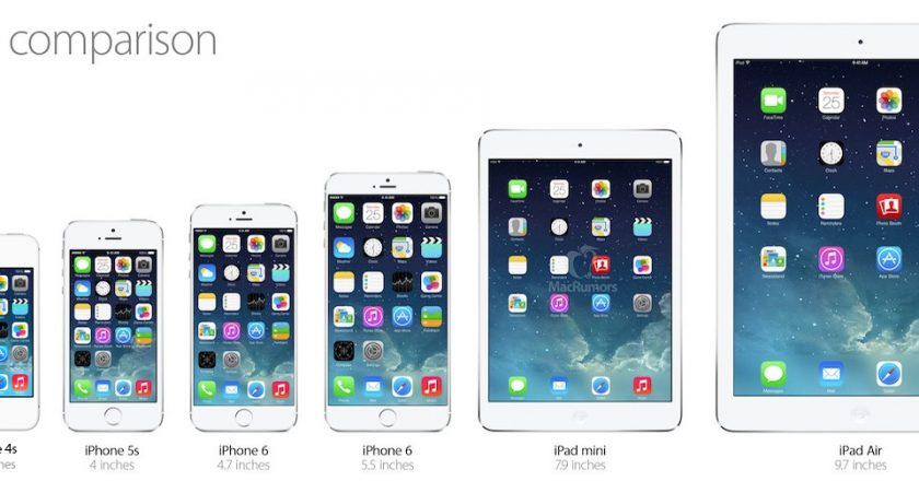 iphone 6 vs 5s vs 4s screen size comparison