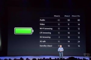 iphone 6 battery life comparison table iphone 6 plus iphone 5s