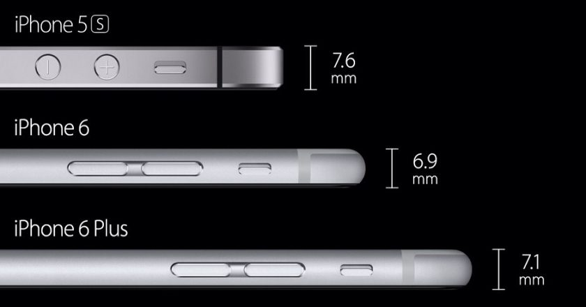 iphone 6 thickness comparison vs. iphone 6 plus vs. iphone 5s