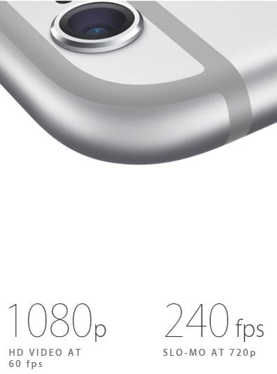 record 1080p at 60fps iphone 6