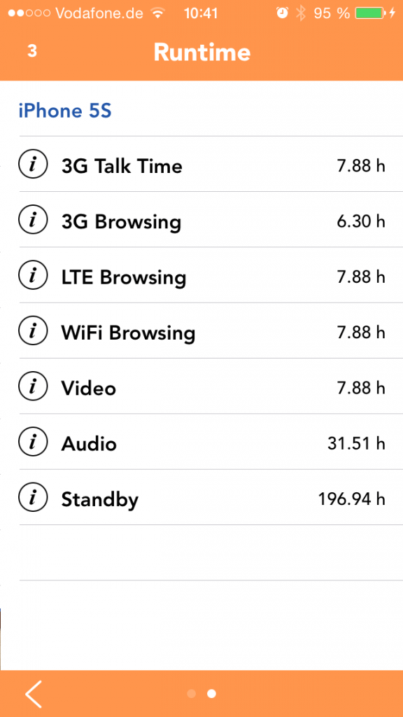 check expected battery life from different activities iphone ipad