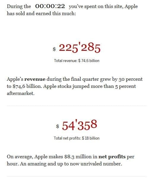 apple_record_sales_realtime