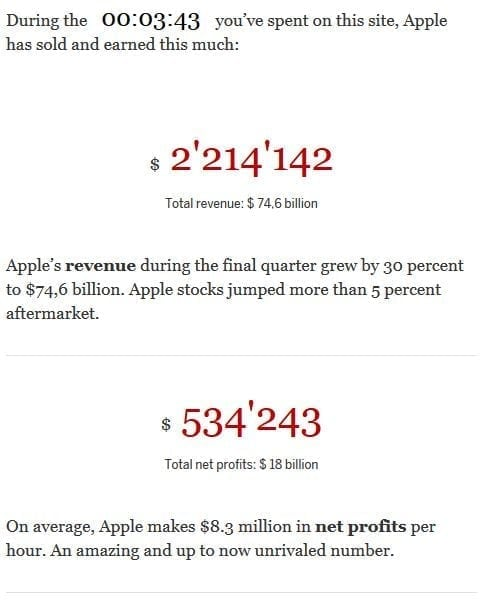 apple_record_profit_realtime