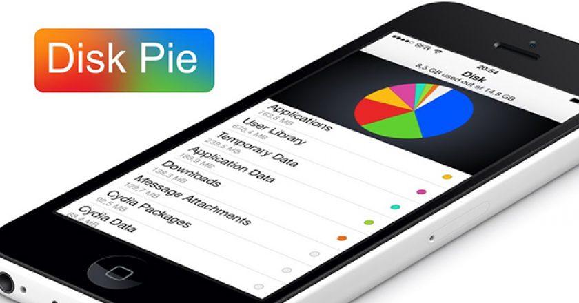 Disk Pie