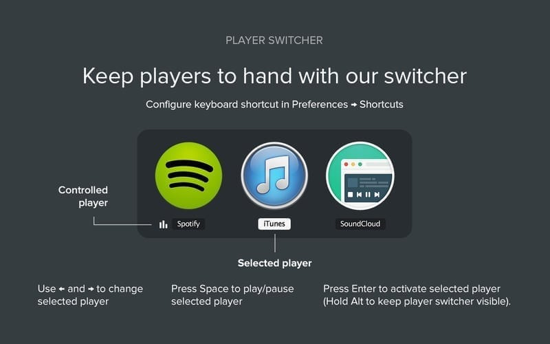 Simplify: Control Spotify, Rdio, iTunes Music Playback On OS X