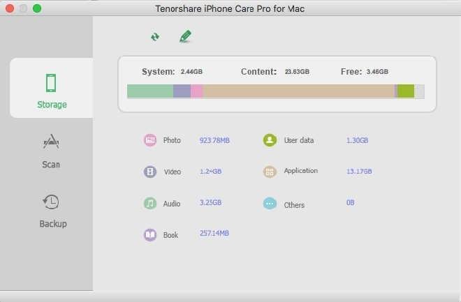 iPhoneCarePro