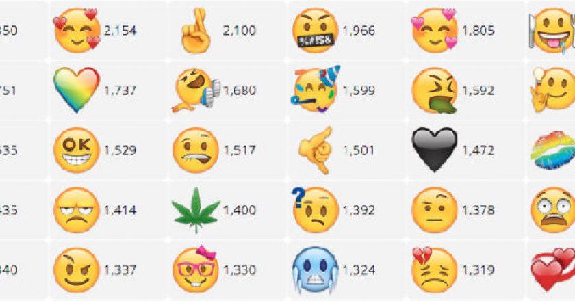 Vote For New Emoji