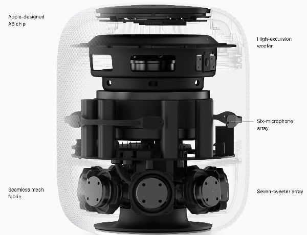 smart speaker market, apple homepod, market share, smart speaker, HomePod