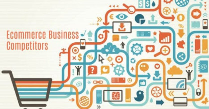 customer care, management software, e-commerce, Analytics, Artificial Intelligence