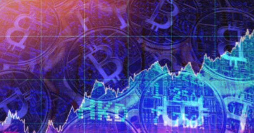 stock market, s&p 500, correlation, blockforce capital, markets