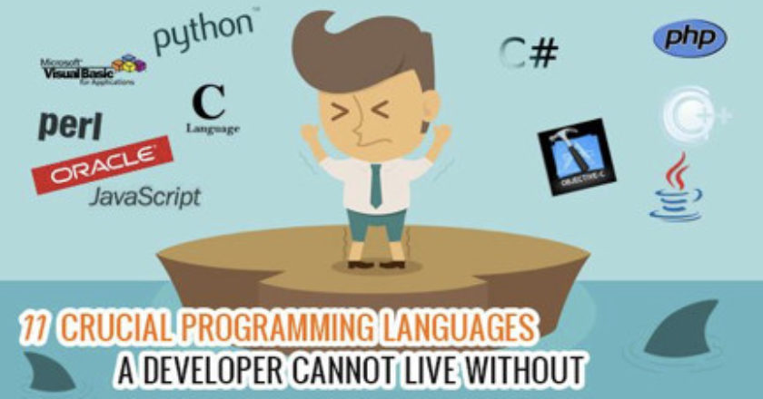 programming language, app development, mobile applications, objective c, applications