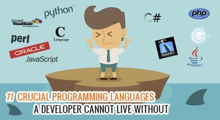 11 Crucial Programming Languages a Developer Cannot Live