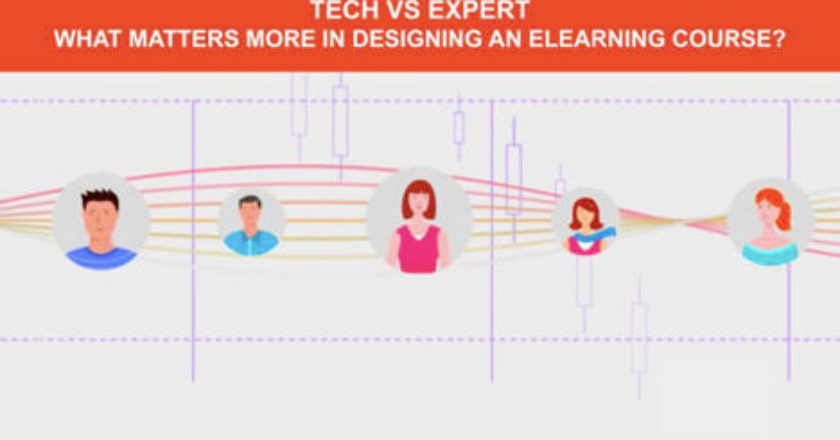 elearning course, online course, making an elearning course, authoring tools, Interactive graphics