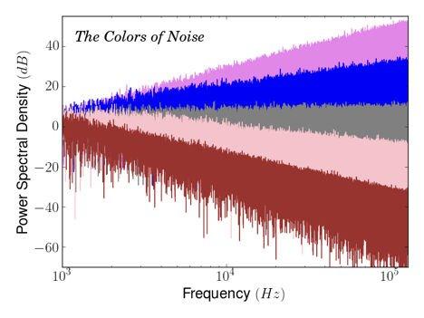 White Noise Machines Help You Sleep, white noise, white noise machines, Sleeping, noise machines