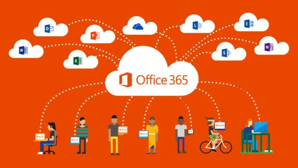 How To Do Your Office 365 Migration, Office 365 Migration, Office 365, 365 migration services, migration process