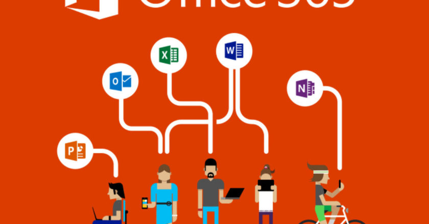 export office 365 to pst, office 365 to pst, exchange online to pst, office 365 pst export, export office 365 mailbox to pst