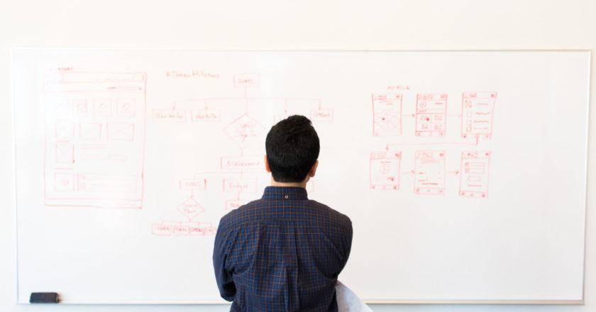 Data Security, Fintech Startups, sensitive data, fintech data security, data breaches