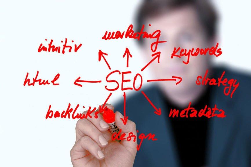 Local SEO Strategies, Local SEO Strategy, Local search SEO, Local SEO marketing, local business SEO