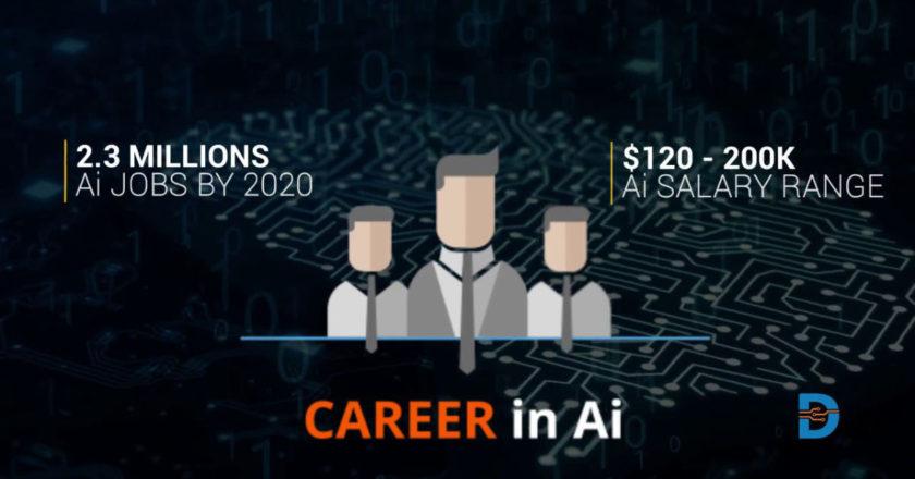 AI career, Choosing an AI career, Career Vision, AI Mission, Artificial intelligence specialist