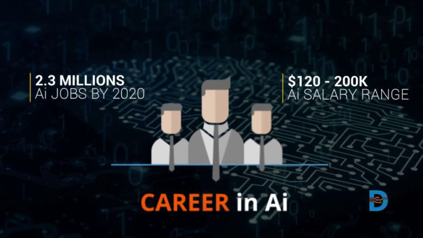 AI career, Choosing an AI career, Career Vision, AI Mission, Artificial intelligence specialist