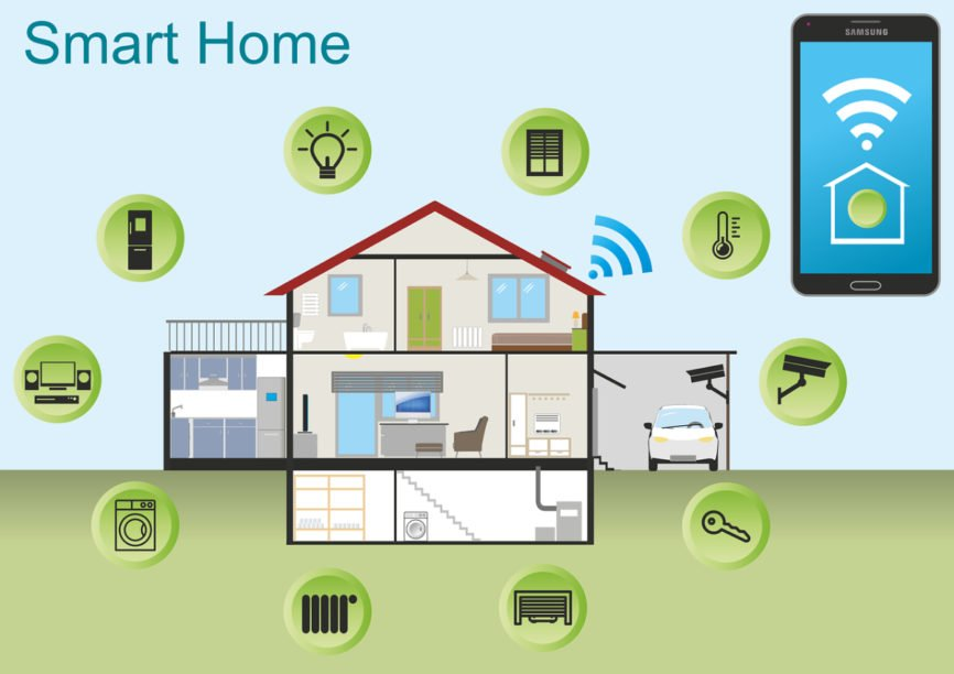 Smart Home Technology,Home Technologies, Smart Home, Home Security, connected home