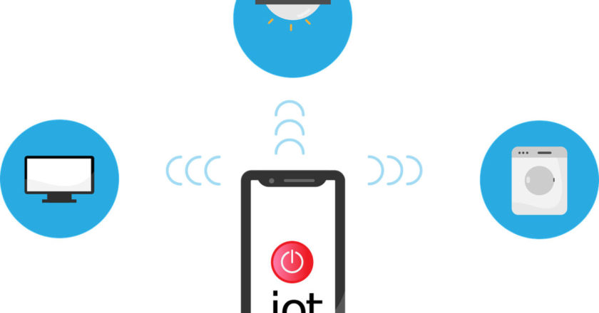 IoT Tech Solutions, how does IoT work, Using IoT Technology, Advances in AI technology, IoT Technology
