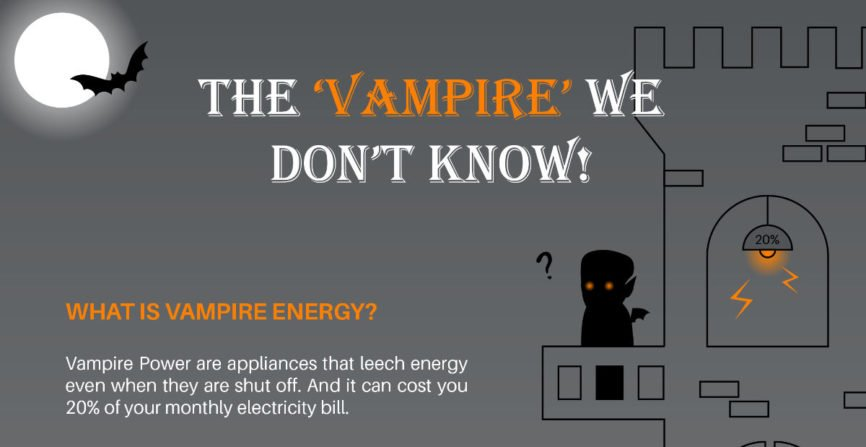 Wasted Electricity, electricity consumption, saving electricity, Energy efficiency, renewable energy