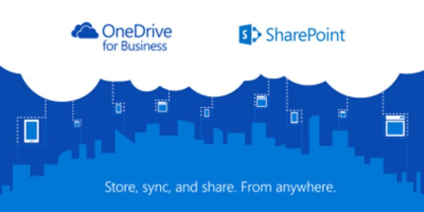 Improve Business Collaborations, Microsoft 365, PC versus Mac Barriers, OneDrive Eliminates obstacles, SharePoint Group File Storage
