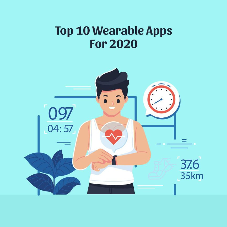 wearable apps, Top Wearable Apps for 2020, Fitbit Versa, Apple Watch, Podcast Republic