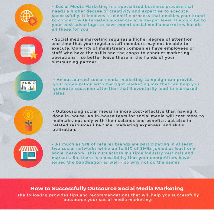 Outsourcing Social Media, social media company, Digital Marketing, social media management, Digital Marketing Philippines