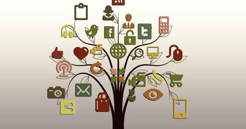 Social media interaction, Social Media Engagement, Improve Social Media Presence, Earn Customer Trust, Establish a Comprehensive Social Media Protocol