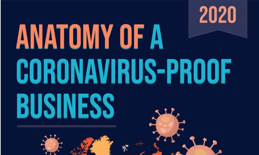 Coronavirus-Proof Business, impact of Coronavirus on business, Coronavirus and the workplace, Economic cost of Coronavirus, remote working tools