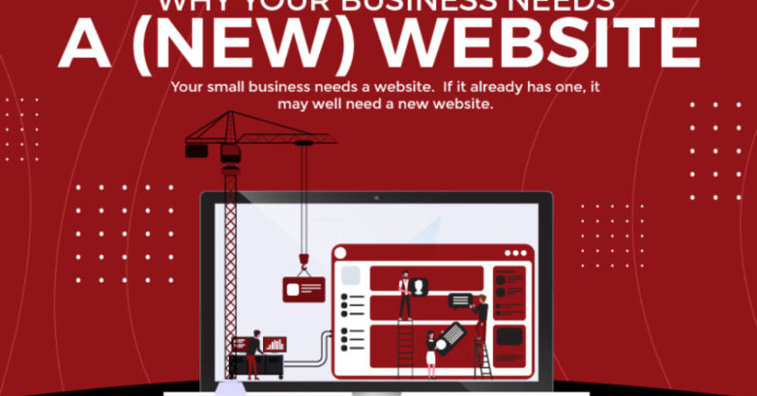 why businesses need a website, need a website, business website, refresh a business website, user friendly website