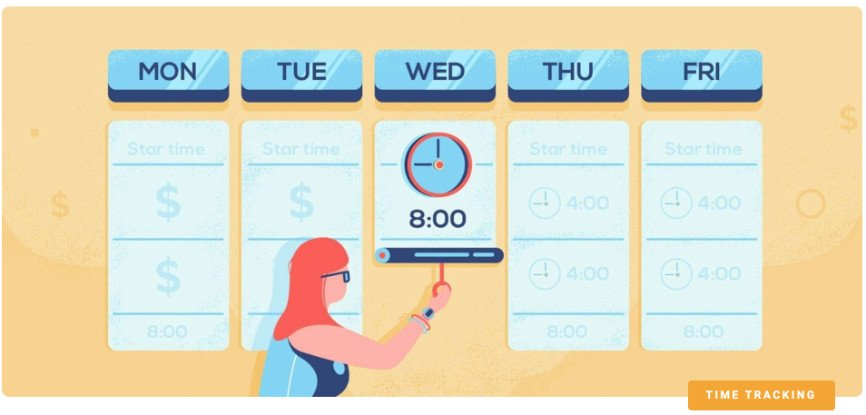 time tracking, make time tracking easier, Automate time tracking, time tracking software, time tracking software features