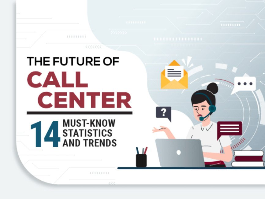 Call Centers, Future of Call Centers, business process outsourcing, Call Center Guide, Customer Service