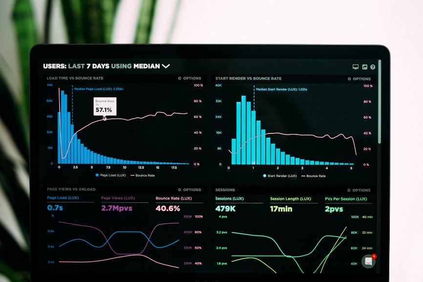 Analytical data