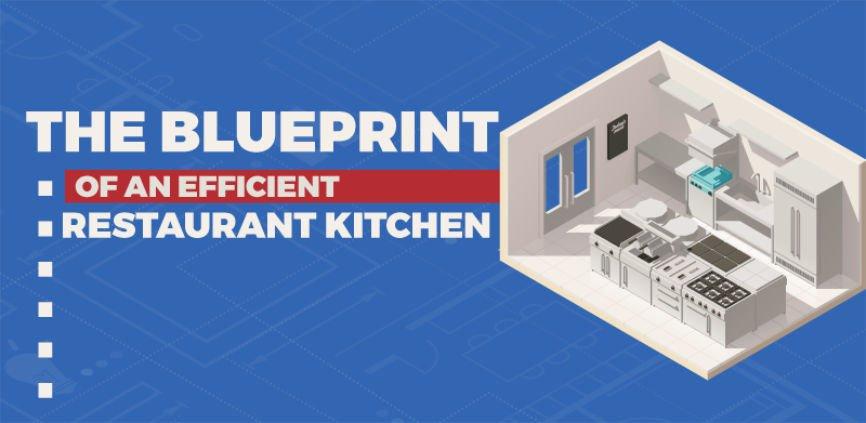 Blueprint of a restaurant kitchen