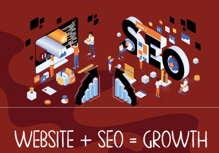 Infographic showing Website+SEO=Growth