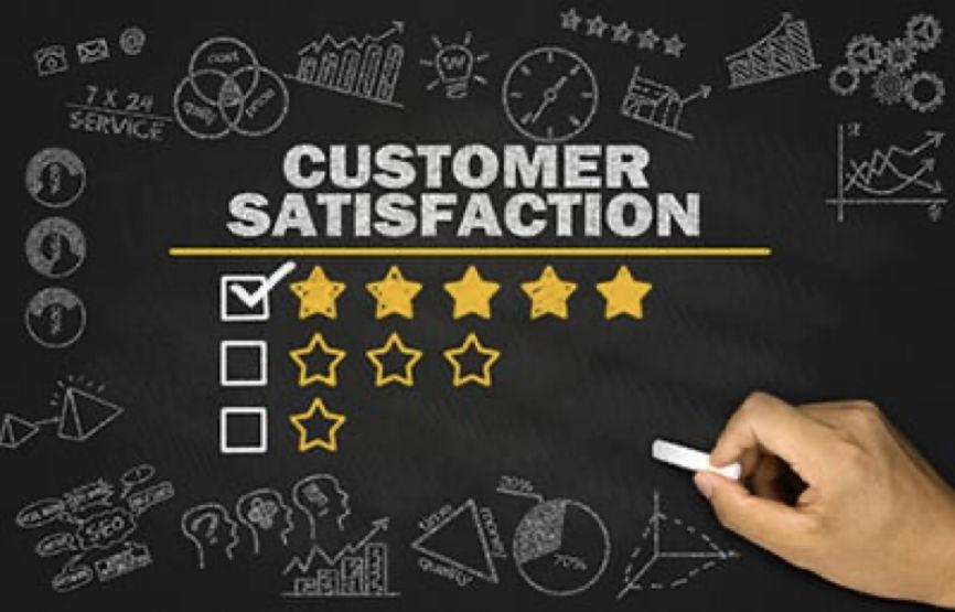 Customer Satisfaction Rating
