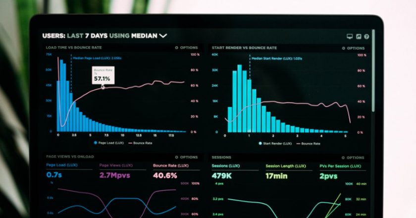 Big Data displayed on screens